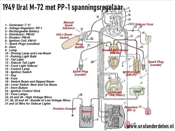 schema 1949 ural M-72 wiring diagram