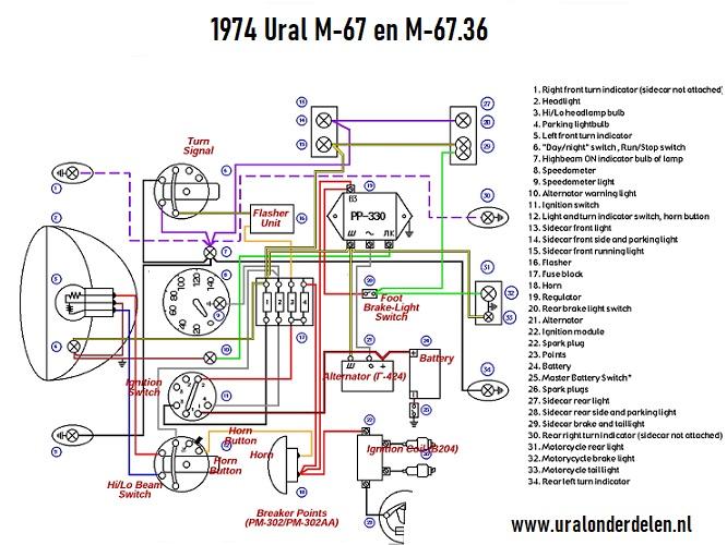 schema 1974 ural M-67 en M-67.36 wiring diagram