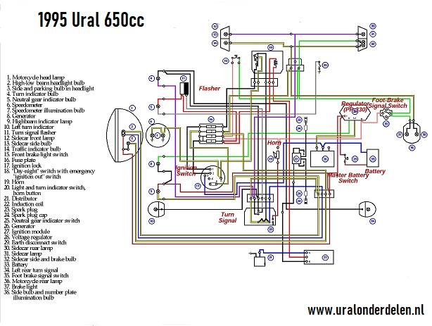 schema 1995 ural 650cc wiring diagram