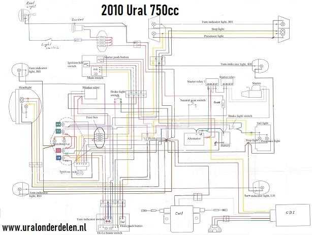 schema 2010 ural 750cc wiring diagram