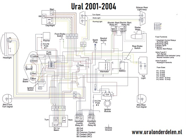 schema ural 2001-2004 wiring diagram