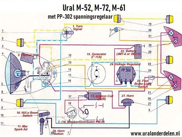 schema ural M-52, M-72, M-61 PP-302 wiring diagram