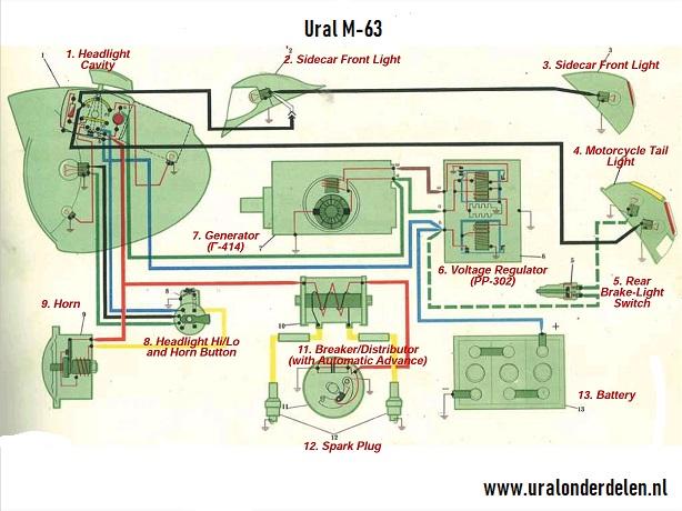 schema ural M-63 wiring diagram