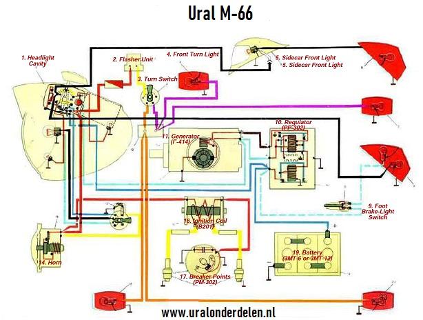 schema ural M-66 wiring diagram