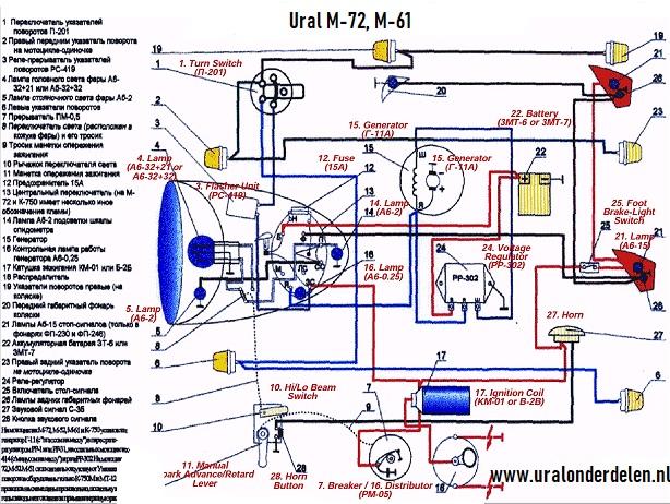 schema ural M-72 M-61 wiring diagram