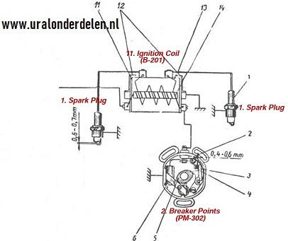 schema ural contact punten ontsteking wiring diagram